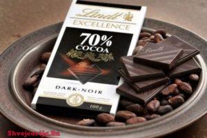 Швейцарский шоколад Линдт (Lindt )
