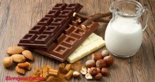Швейцарский молочный шоколад