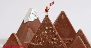 Швейцарские бренды шоколада