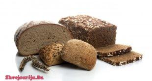 Швейцарская хлебная диета