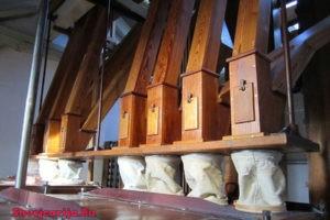 Швейцарский музей хлеба. Museum Mühlerama