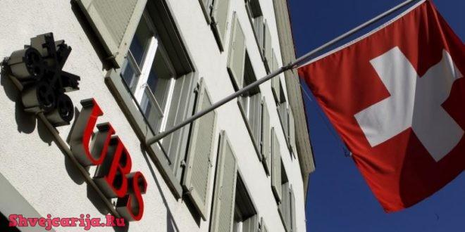 Счет для ведения бизнеса в Швейцарии
