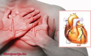 Лечение пороков сердца в Швейцарии
