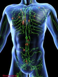 Лечение онкогематологии в Швейцарии