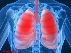 Торакально-абдоминальная онкология в Швейцарии