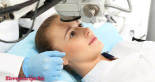 Хирургия глаза в Швейцарии. Операции на глаза